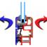 Rotura de puente térmico